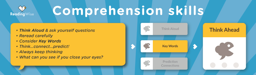 Comprehension Strategy 2: Key Words