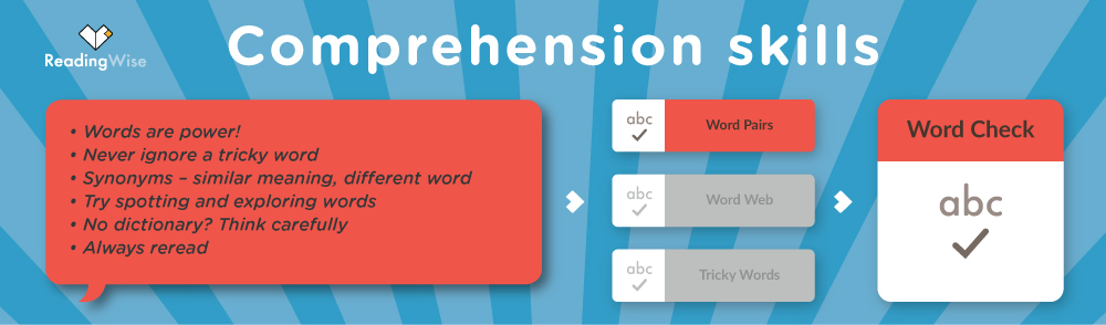 Comprehension Strategy 8: Word Pairs