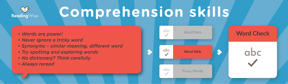 Comprehension Strategy 9: Word Web
