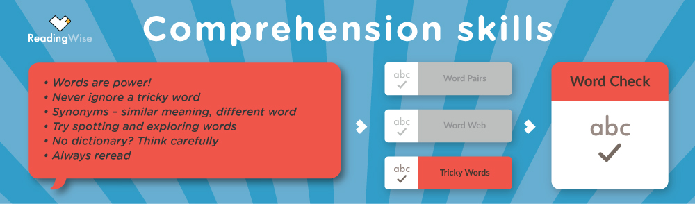 Comprehension Strategy 7: Tricky Words