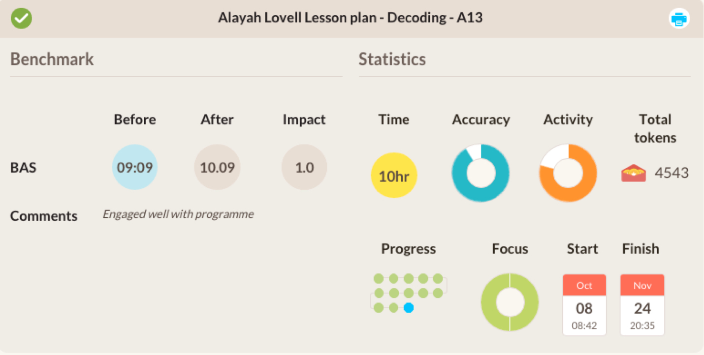 Literacy_Impact_With_ReadingWise_Dashboard